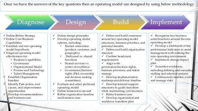 Toyota's Organizational Structure: An Analysis - Panmore ...