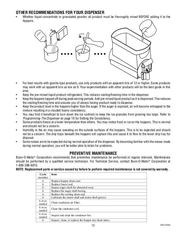bunn slush machine manual