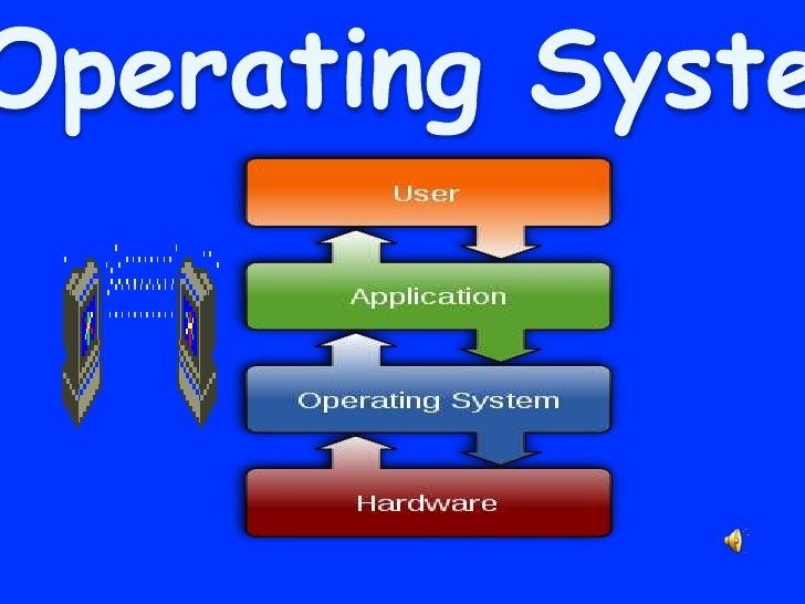 Operating System by cool buddy nakul
