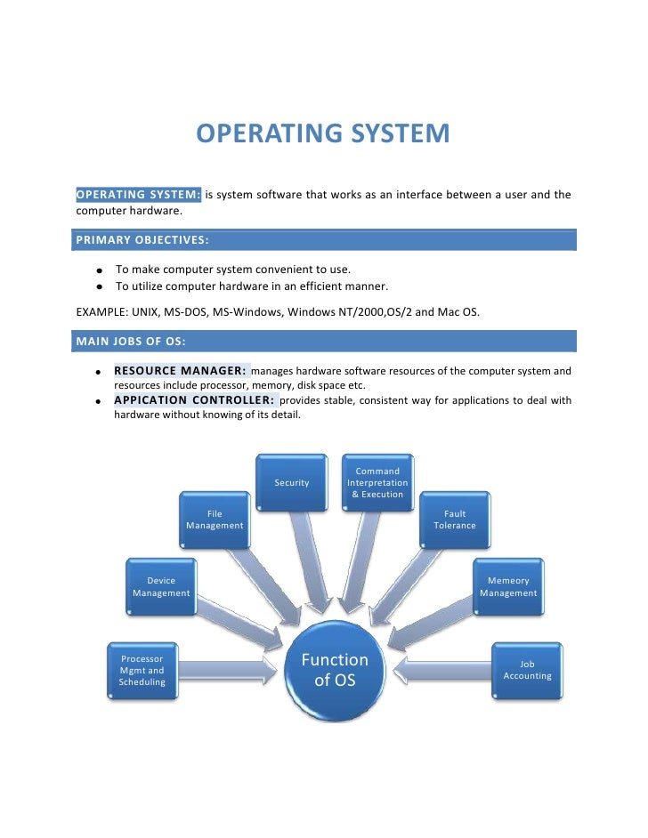 OPERATING SYSTEM<br />OPERATING SYSTEM: is system software that works as an interface between a user and the computer hard...