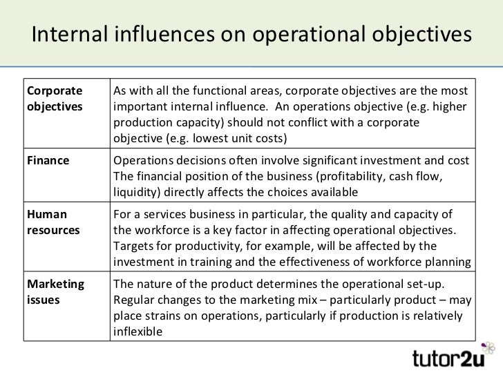 business influences on operations Operations management refers to the administration of business practices to create the highest level of efficiency possible within an organisation operations management is concerned with converting materials and labour into goods and services as efficiently as possible to maximize the profit of an organisation.