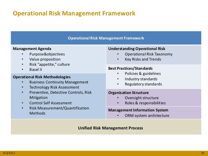 June event operational risk management it career for Risk control self assessment template