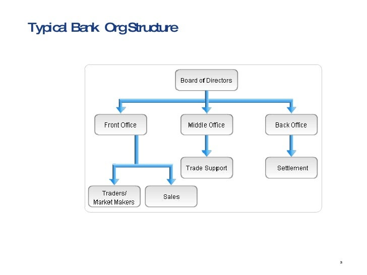 Operational risk management oct 4 - Bank middle office functions ...