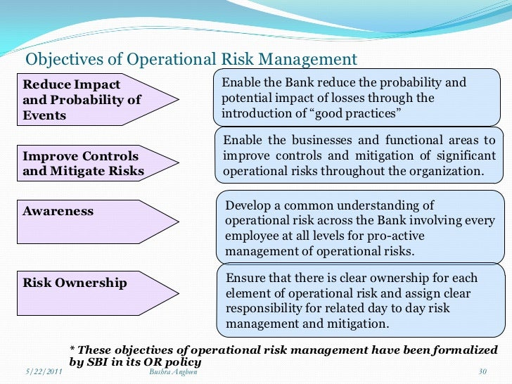 objectivity in risk management Obstacle to achieving goals and objectives risk management is a process of analytical and manage-  transportation risk management: .