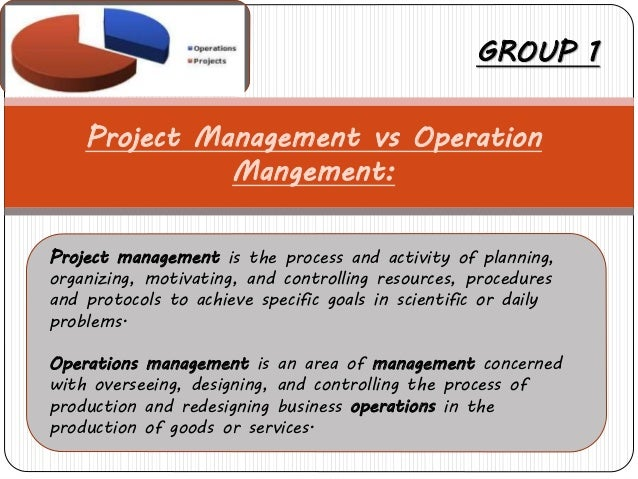 project management ops 571 Ops 571 week 5 individual assignment project management recommendation (2 papers) (new) this tutorial was purchased 9 times & rated no rating by student like you this tutorial contains 2 set of paper review the project management email.