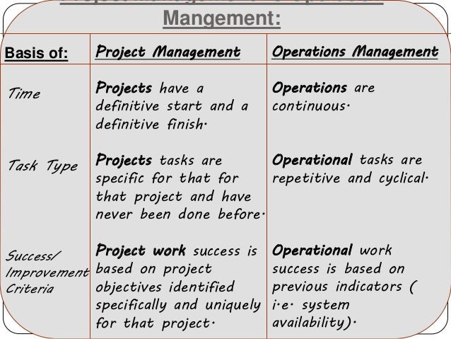 the four vs of operation management Consider the importance of 'the four vs, volume, variety, variation in demand and visibility how do they affect the organization's operations.