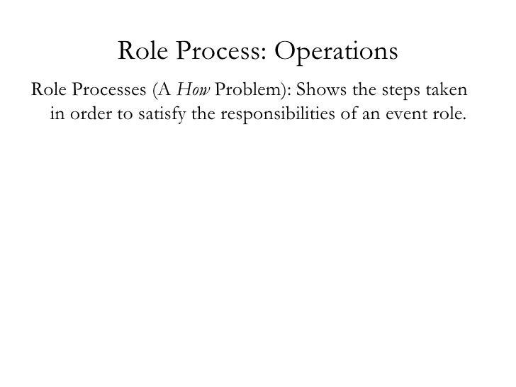 Role Process: Operations <ul><li>Role Processes (A  How  Problem): Shows the steps taken in order to satisfy the responsib...