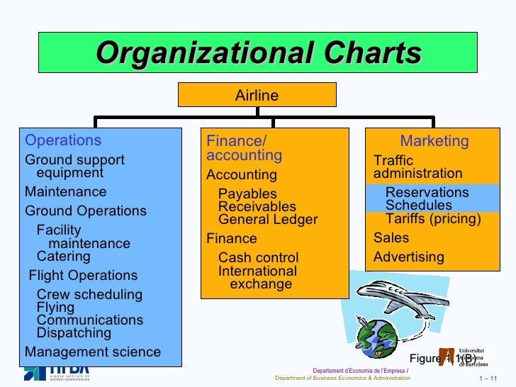 Accounting Exchange