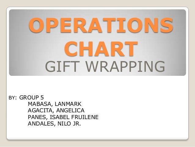 Operations chart  gift wrapping - Methods Engineering