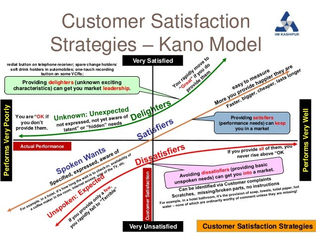 customer satisfaction a marketing practice Lead-safe practices silica marketing sales a lot comes down to your relationship and communication with your customer customer service customer satisfaction.