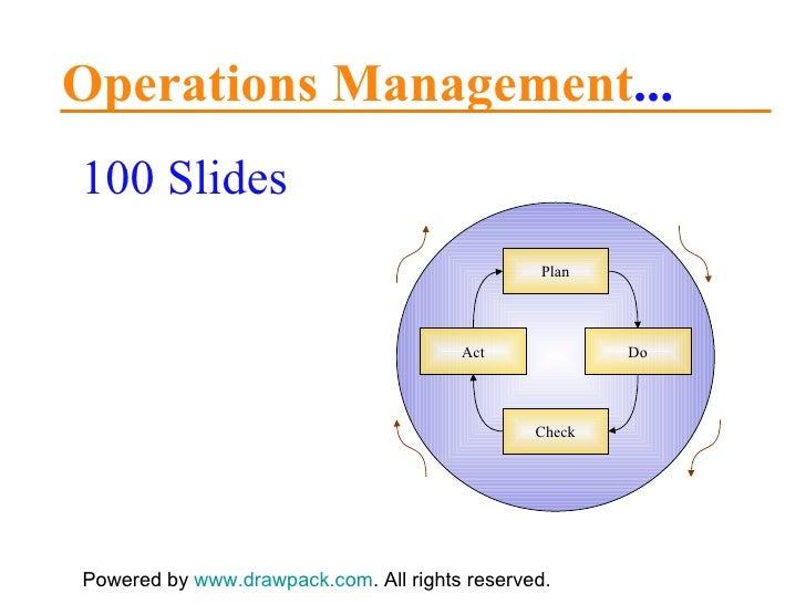 Operations Management, business presentation