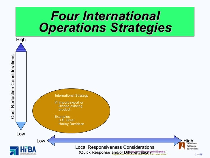 Four Operations Four International Operations