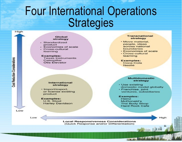 scope and limitation in operation and strategy of coca cola Frameworks for global strategic analysis regulatory interventions that limit the geographic scope of the industry such as but coca-cola dominates as a.