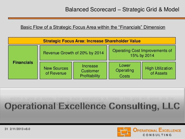 balance scorecard essay Balanced scorecard essay paper buy custom balanced scorecard essay paper cheap order balanced scorecard essay for sale, pay for balanced scorecard essay paper.