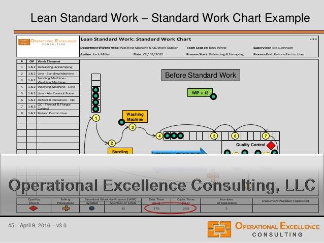 Standard Work Template | Leader Standard Work Template 3002932 Hitori49 Info