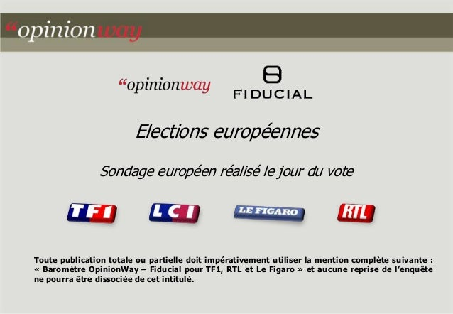 Opinionway - Européennes 2009 - Sondage Jour du vote