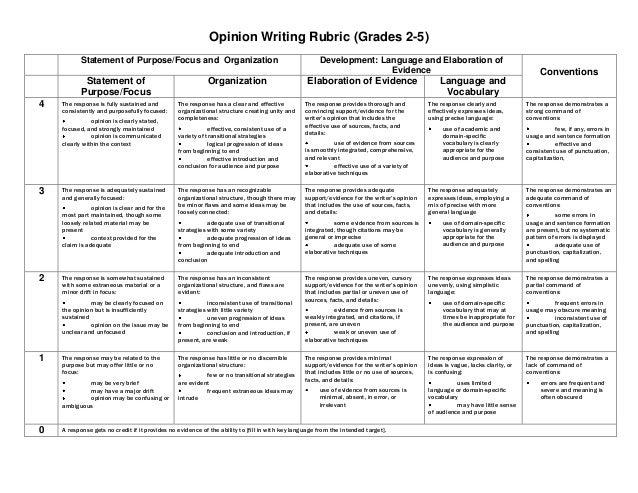 writer essay school