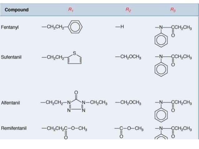 fentanyl structure activity relationship of aspirin