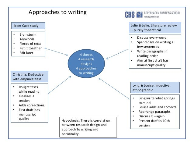 discourse community essay example table des illustrations academic discourse community essay samples image 11