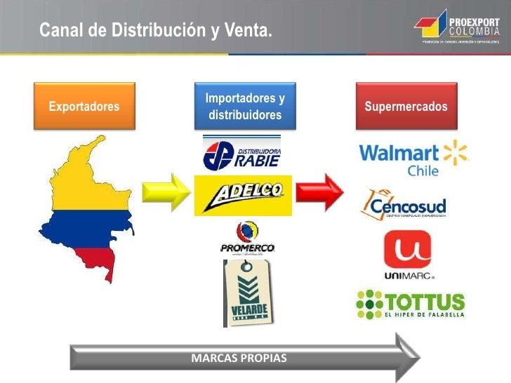 Distribuidora de cerveza: Encuentra Distribuidora de ...