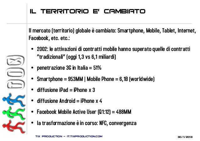 TIX PRODUCTION - it.tixproduction.com 30/1/2013Il territorio e cambiatoIl mercato (territorio) globale è cambiato: Smartph...