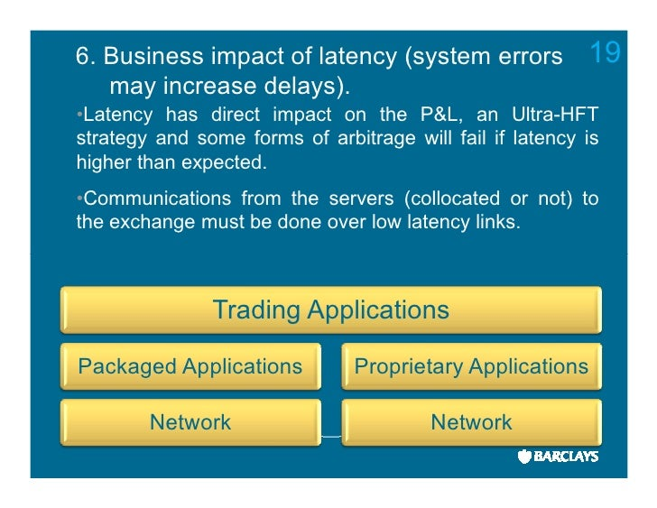 Ultra low latency high frequency trading strategy