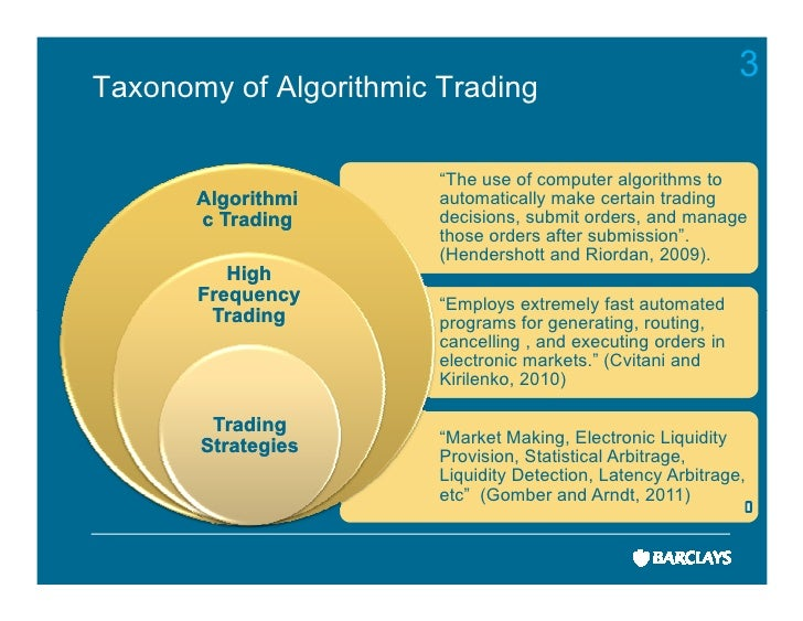 Options trading strategy examples