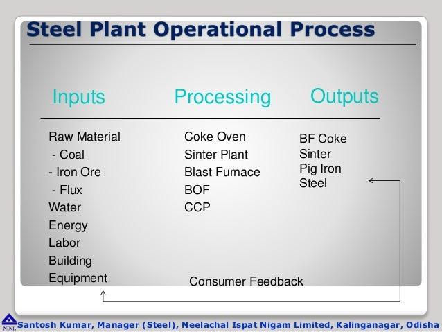input transformation and output process of honda company Answer to describe the inputs, transformation process, and outputs of the production system for a college library a hotel and a sm.