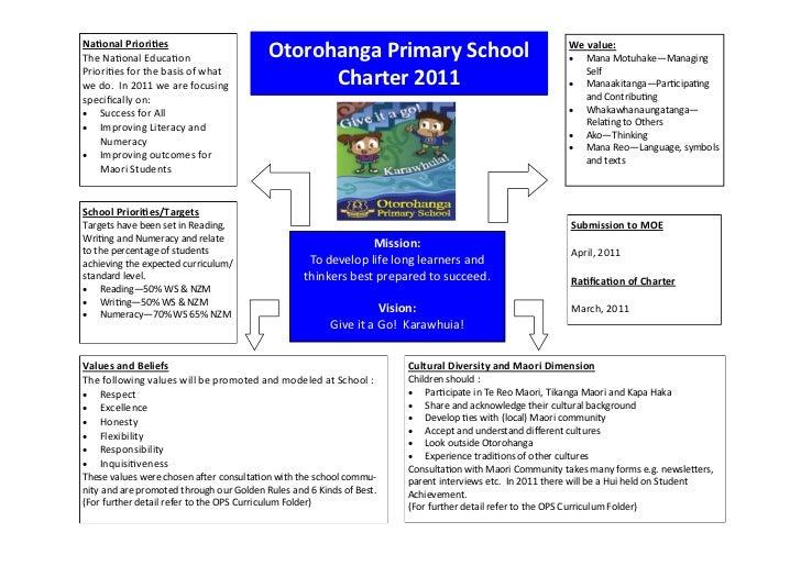 National PrioritiesThe National Education                    Otorohanga Primary School                                    ...
