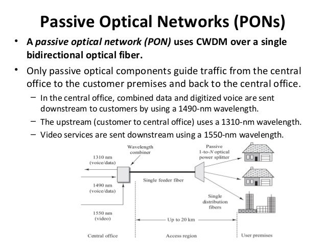 passive optical network a form of Section 10 network infrastructure products point architectures a passive optical network is a form of fiber-optic access network.