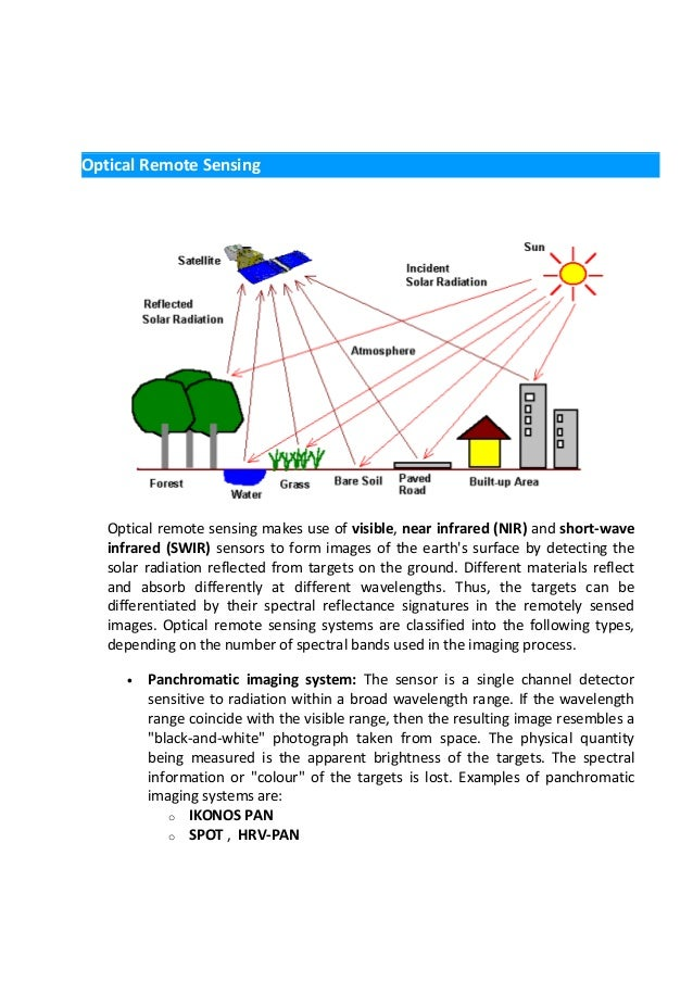 Optical Remote Sensing   Optical remote sensing makes use of visible, near infrared (NIR) and short-wave   infrared (SWIR)...