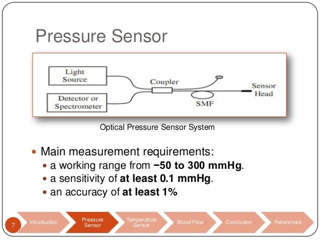Pressure Sensor Optical