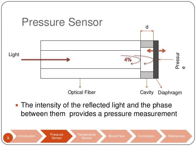a Pressure Measurement 9