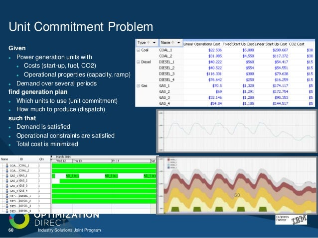 the unit commitment problem The cuckoo via levy flights algorithm shortly called as cuckoo search algorithm ( csa) is applied to the unit commitment problem this algorithm is compared with .