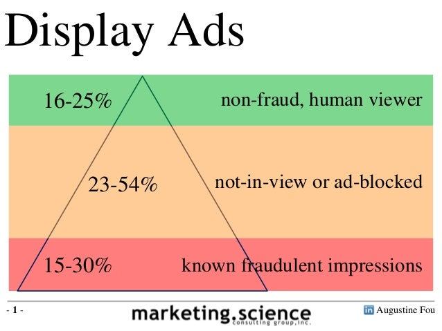 Augustine Fou- 1 - Display Ads known fraudulent impressions not-in-view or ad-blocked non-fraud, human viewer 15-30% 23-54...