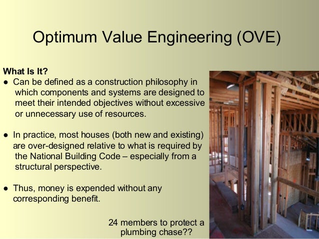 Optimum house design