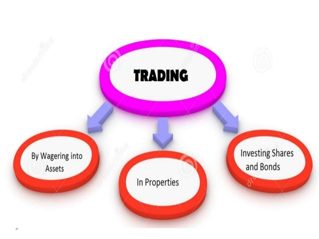 Easiest way to learn options trading
