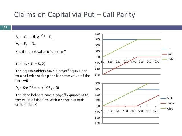 Option trading 101 pdf