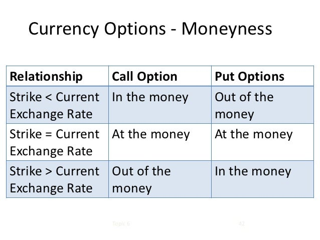 Best forex and binary options promotions