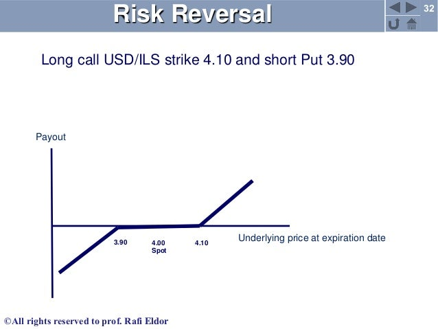 Binary options risk reversal strategy