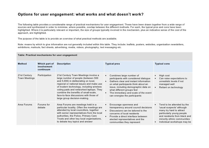 Options for user engagement