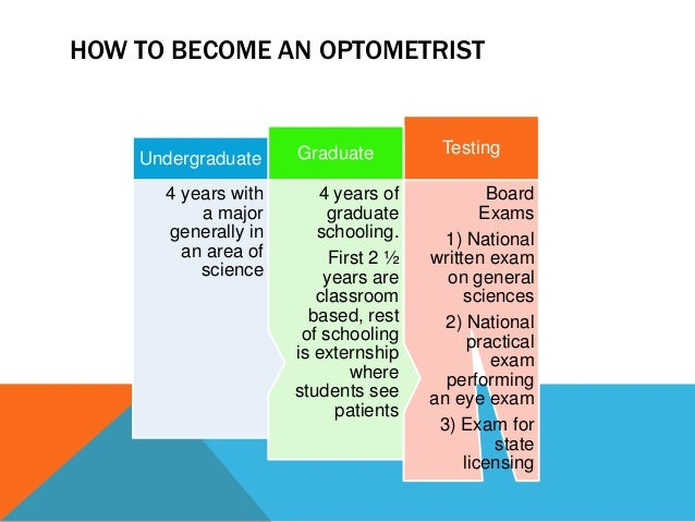 Optometry the best majors to study