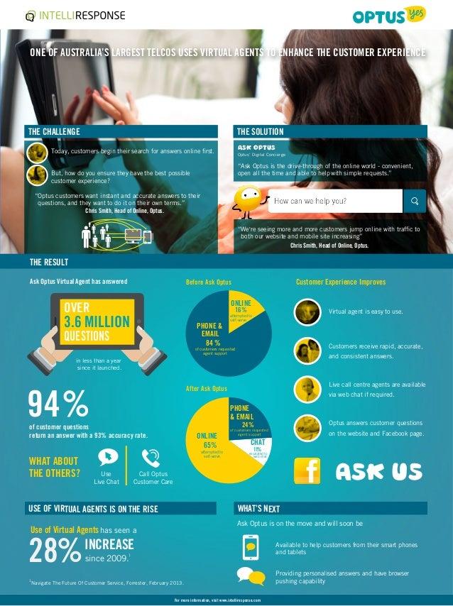 Social Calendar Customer Case Study - PdfSR.com