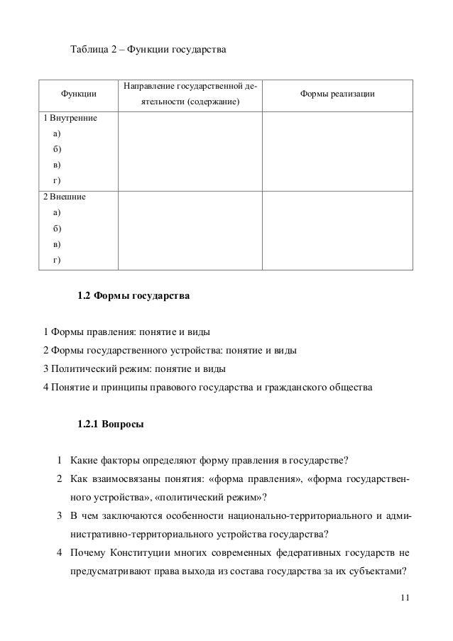 11 Таблица 2 – Функции