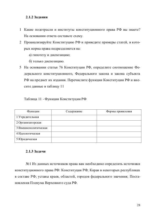 конституционного права РФ