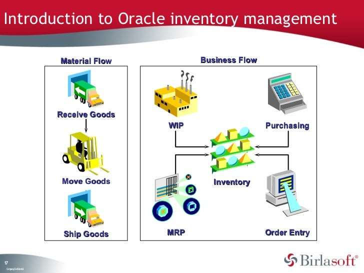 Oracle Inventory Latest