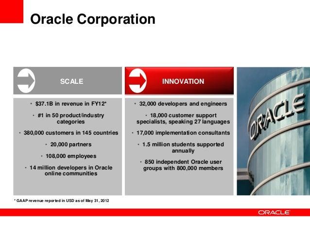 Oracle CorporationINNOVATION• 32,000 developers and engineers• 18,000 customer supportspecialists, speaking 27 languages• ...