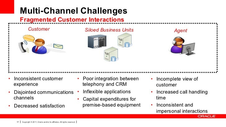 Oracle Crm On Demand Product Strategy And Roadmap