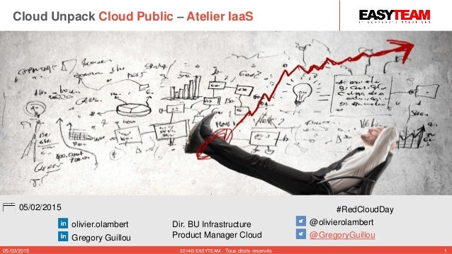 Dir. BU Infrastructure Product Manager Cloud #RedCloudDay05/02/2015 05/03/2015 2014© EASYTEAM - Tous droits reservés 1 Clo...