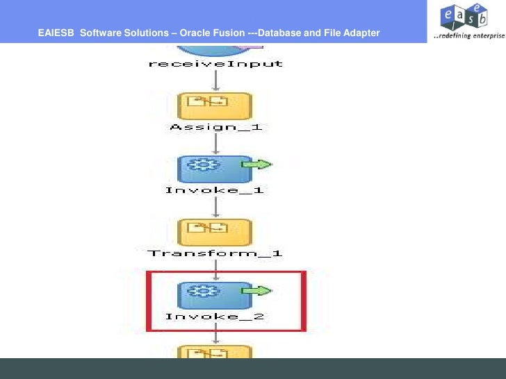 EAIESB  Software Solutions – Oracle Fusion ---Database and File Adapter <br />